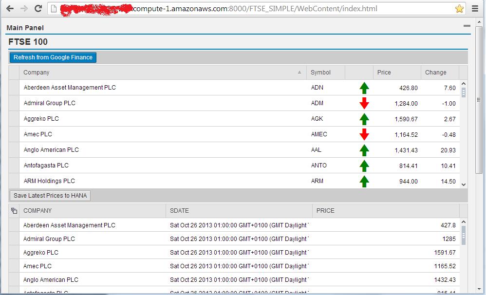Latest Share Prices: Google Finance & ODATA CRUD   SAP Blogs