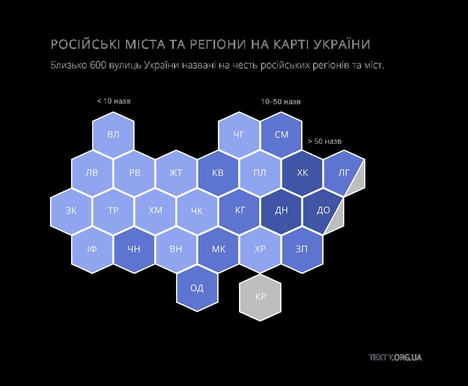 Російські міста на карті України