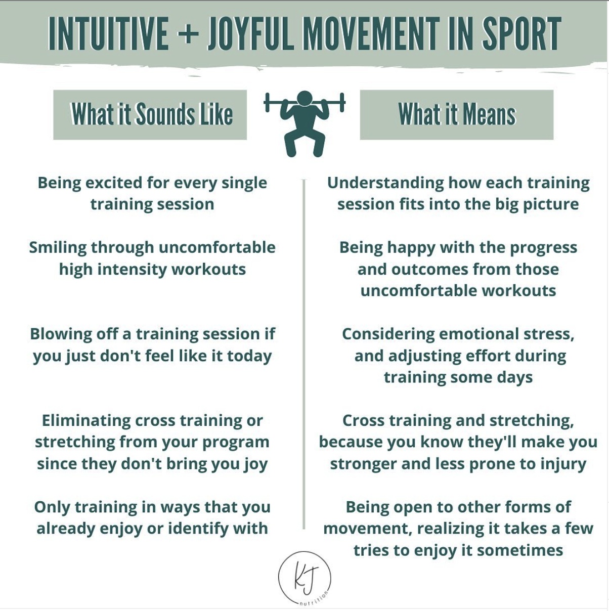intuitive movement for athletes