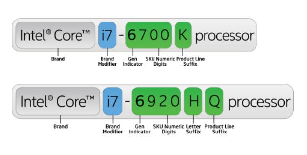 nomenclatura procesadores intel