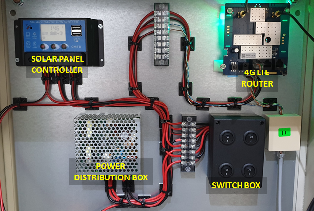 CCTV Substation Troubleshooting Guide - Magicsoft Asia Systems