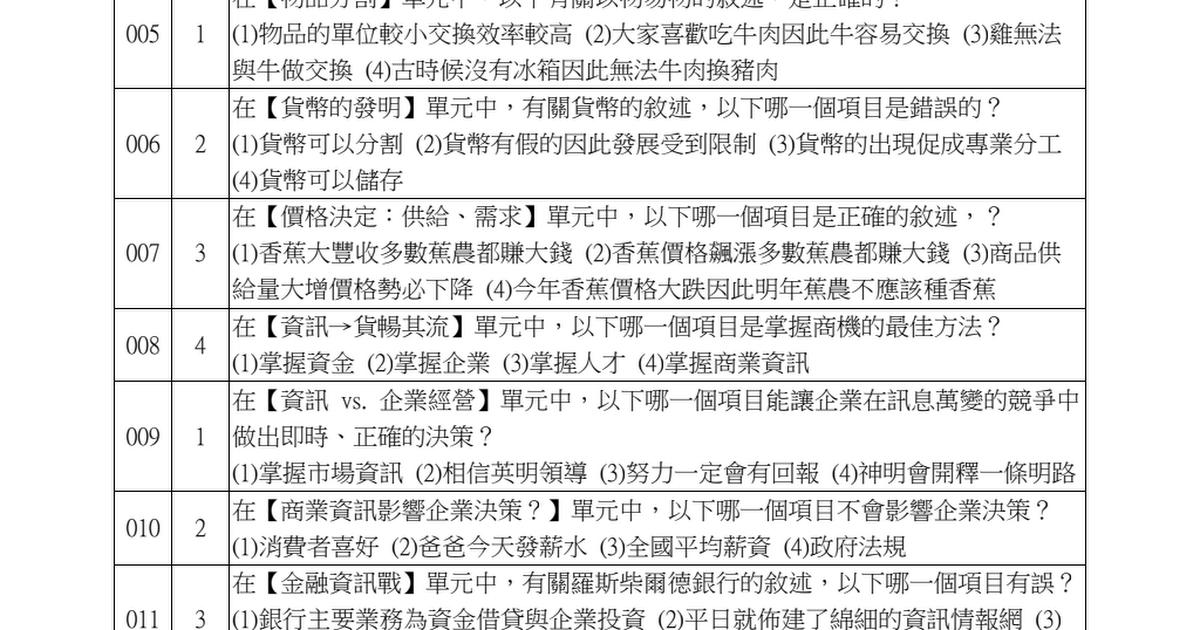 企業資源規劃.pdf