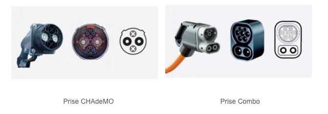 Câble de recharge : prise de type 4