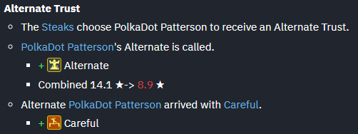 Steaks choosing to Alternate Trust PolkaDot Patterson, resulting in them going from 14.1 stars to 8.9 stars and gaining the modification 'Careful' taken from Blaseball Wiki.