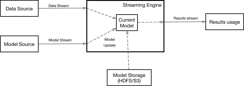 Model Serving.png