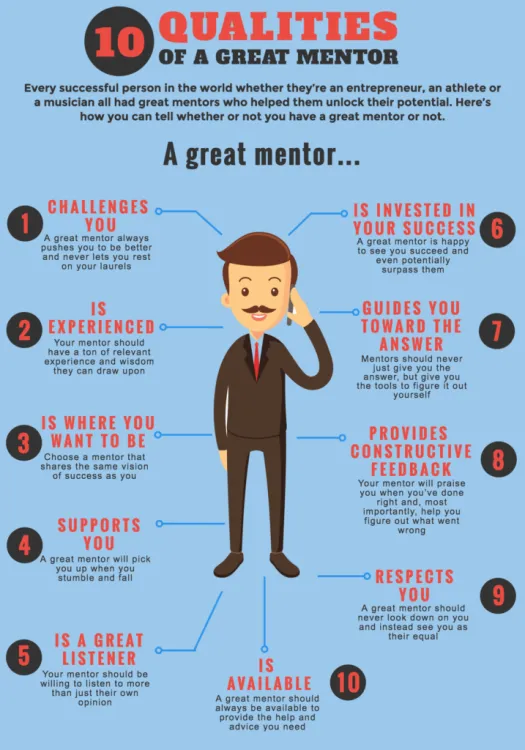 Qualities of a great mentor