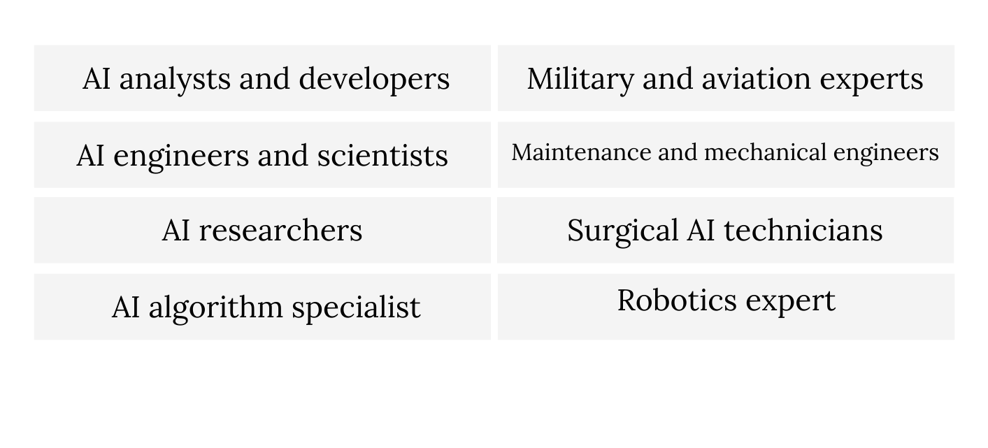roles in the field of artificial intellgence
