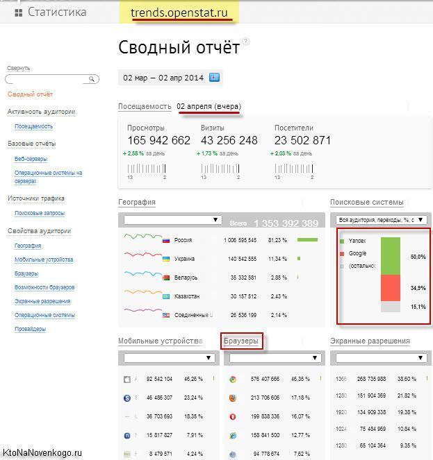 http://ktonanovenkogo.ru/image/03-04-201421-06-40.jpg