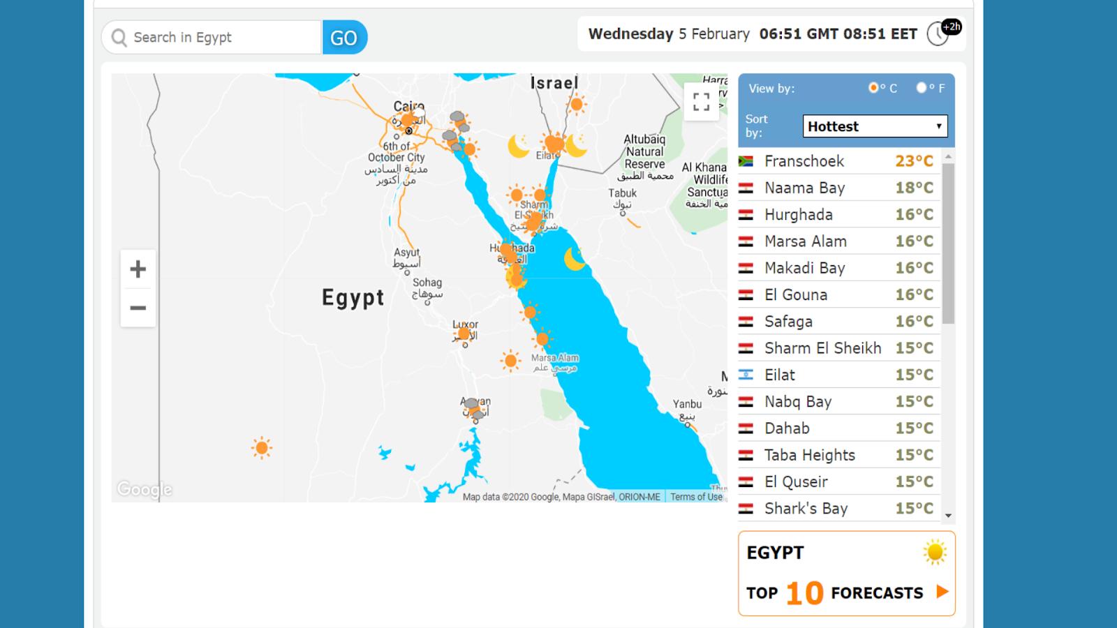 整年埃及火熱月份&氣溫埃及特色景點