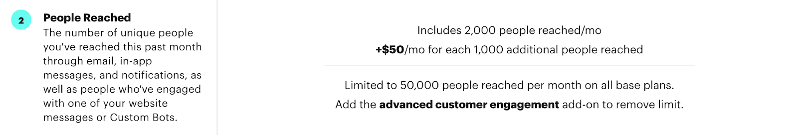 Intercom pricing and the people reached