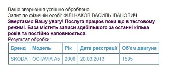 Прокурор Александр Фильчаков: вместо срока и нар — повышение 30