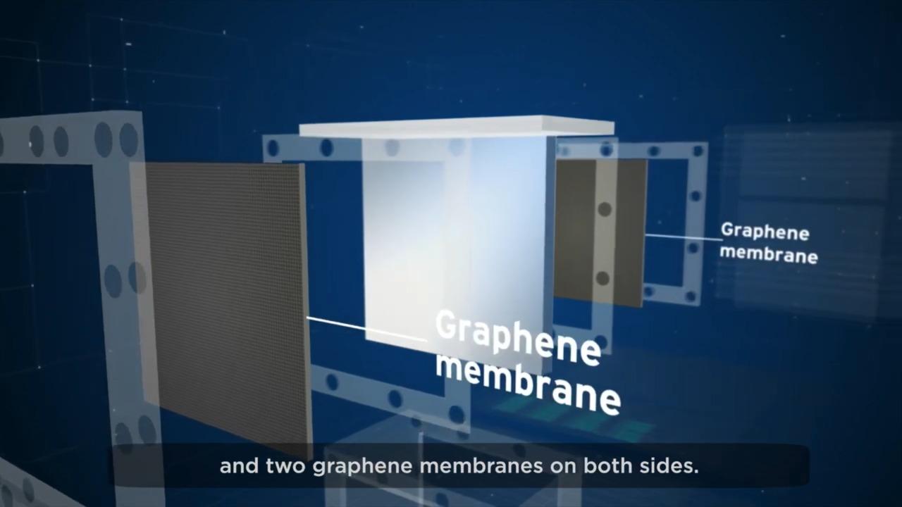 graphene batteries aluminium log 9