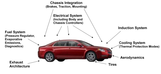 car integrations.jpg