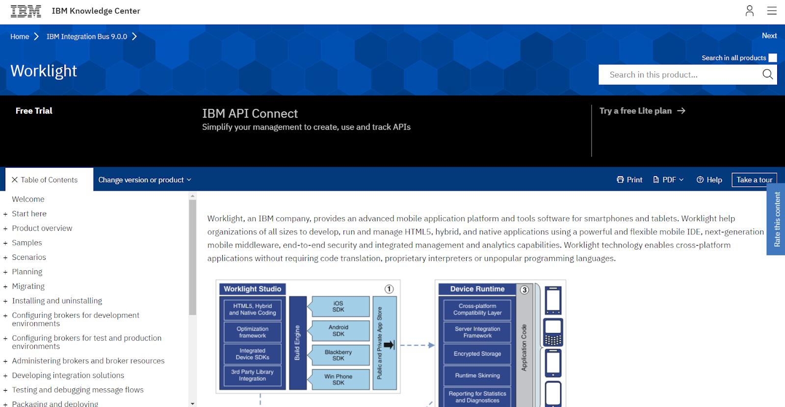 Worklight HTML5 Mobile App Development