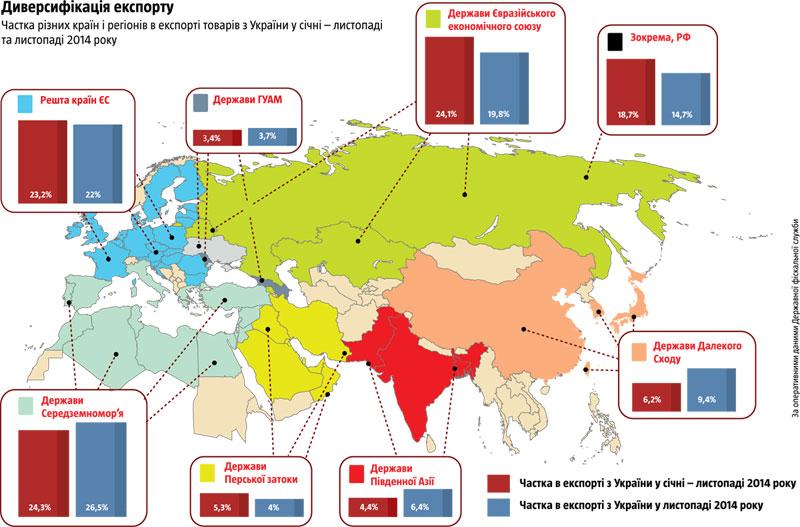 РФ по Украине Соглашения о