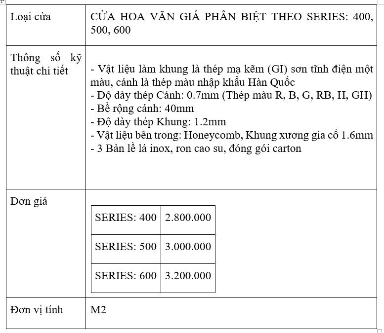 Báo giá cửa thép Hàn Quốc
