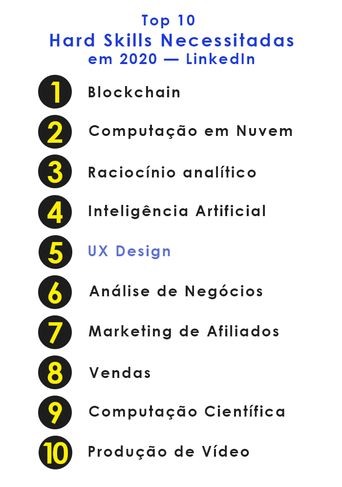 top-10-profissoes-futuro