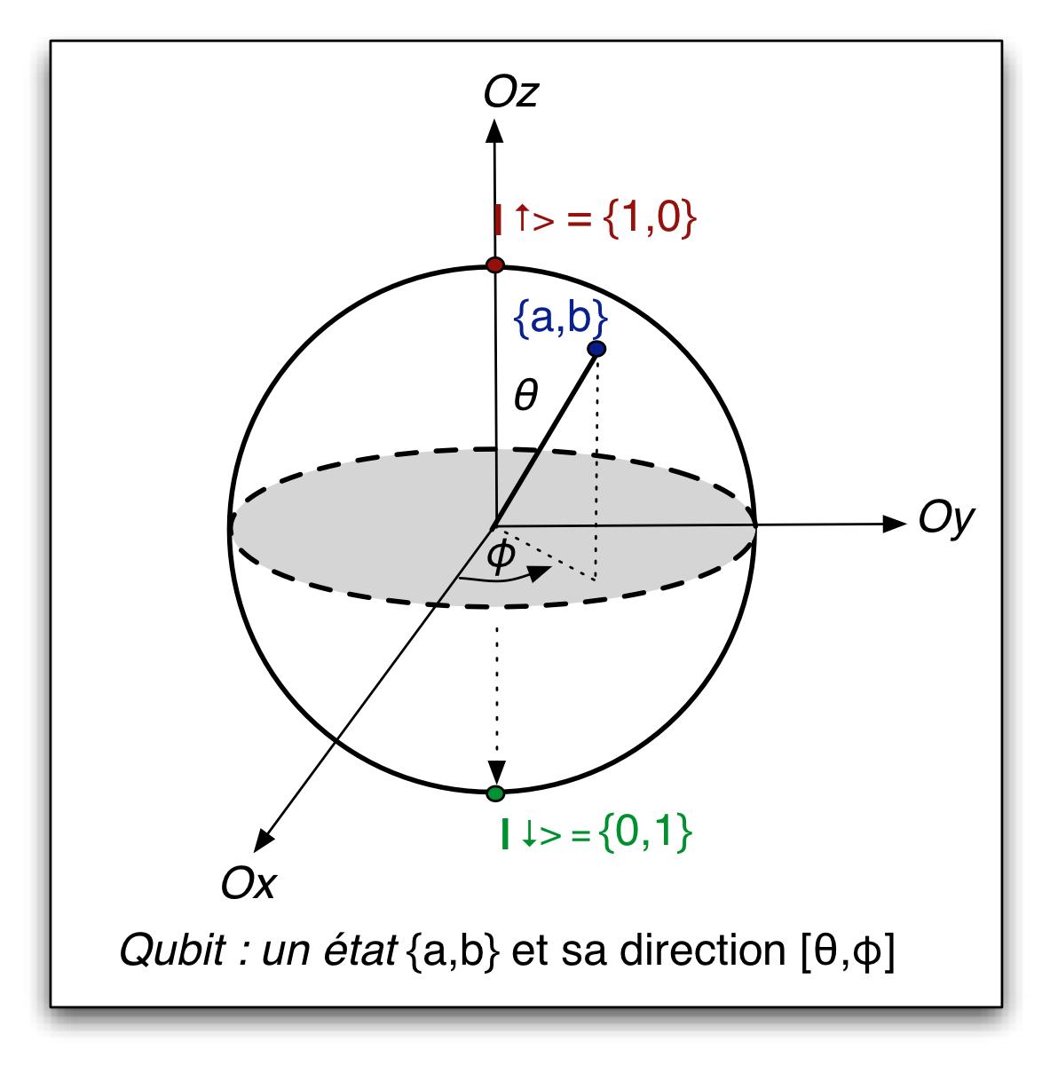 Qubit.jpg