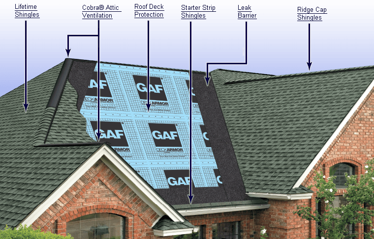 2020 Roof Replacement Cost - New Roof Installation Prices