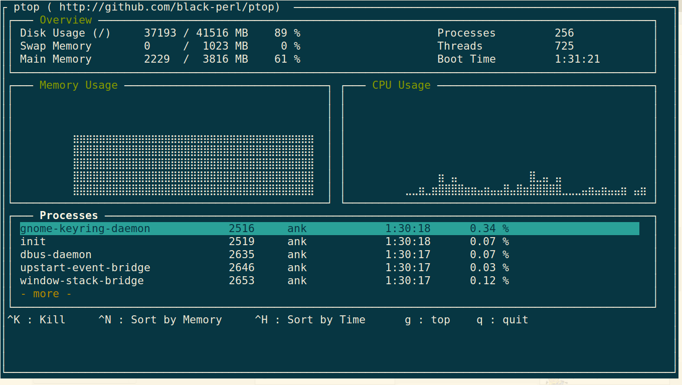 ptop task manager - Best Linux Task Manager to Kill Task on Linux