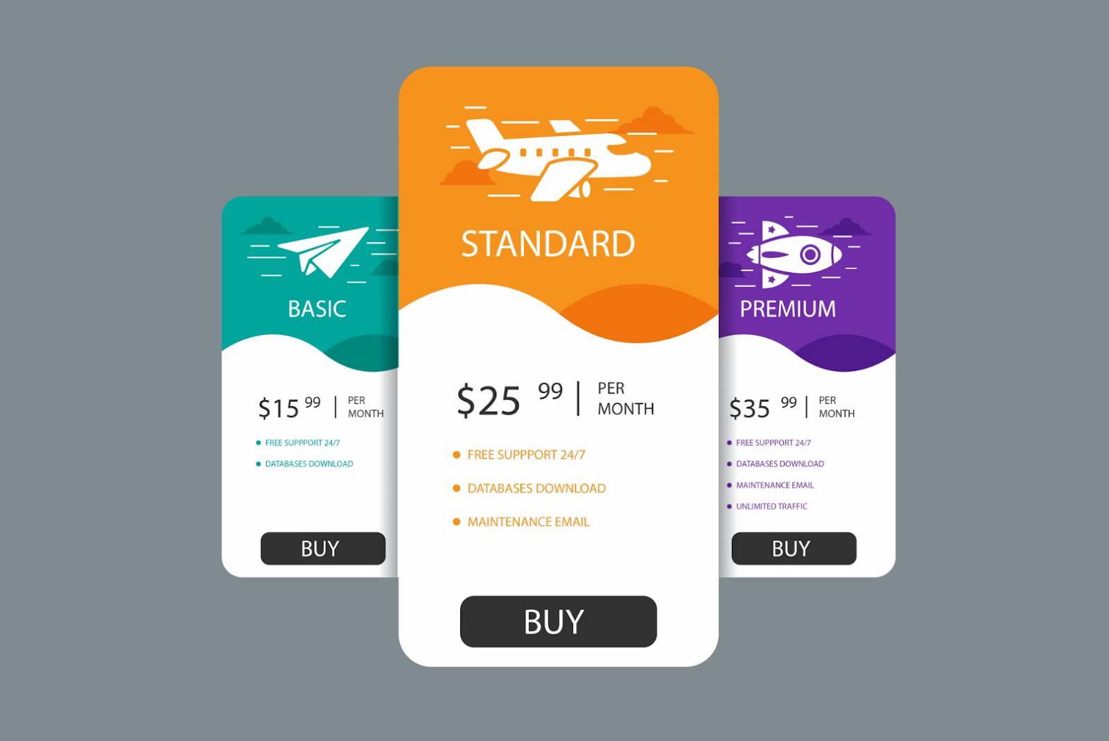 Subscription Models for mobile app monetization