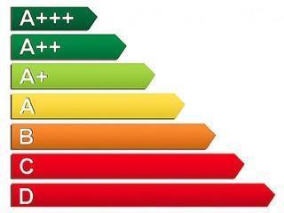 Eficienciencia energética de los electrodoésticos