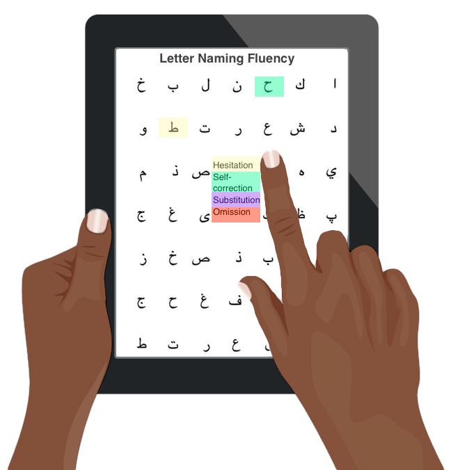 Letter Naming Fluency Mockup.jp2