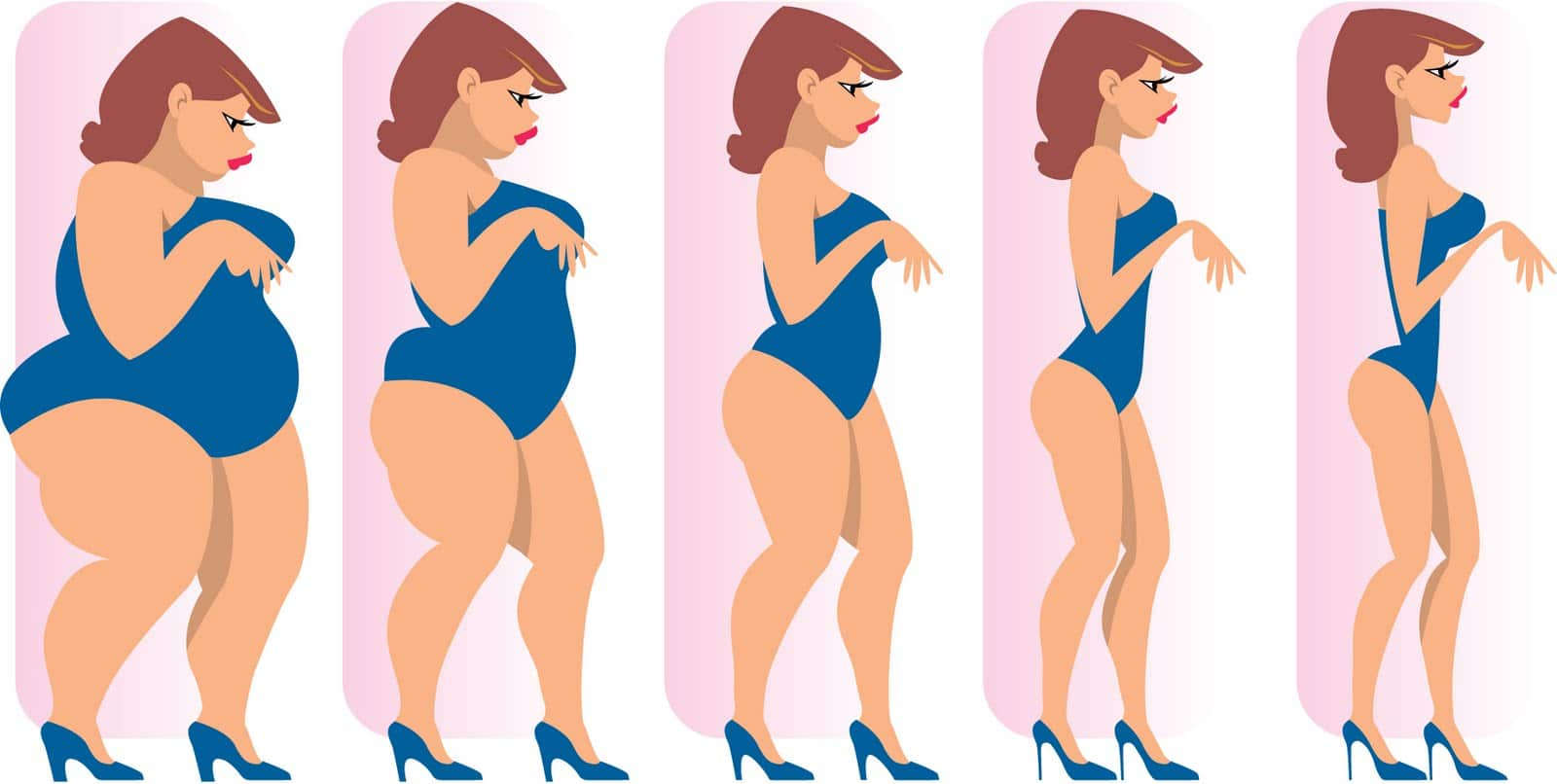 be slow with dropping weight