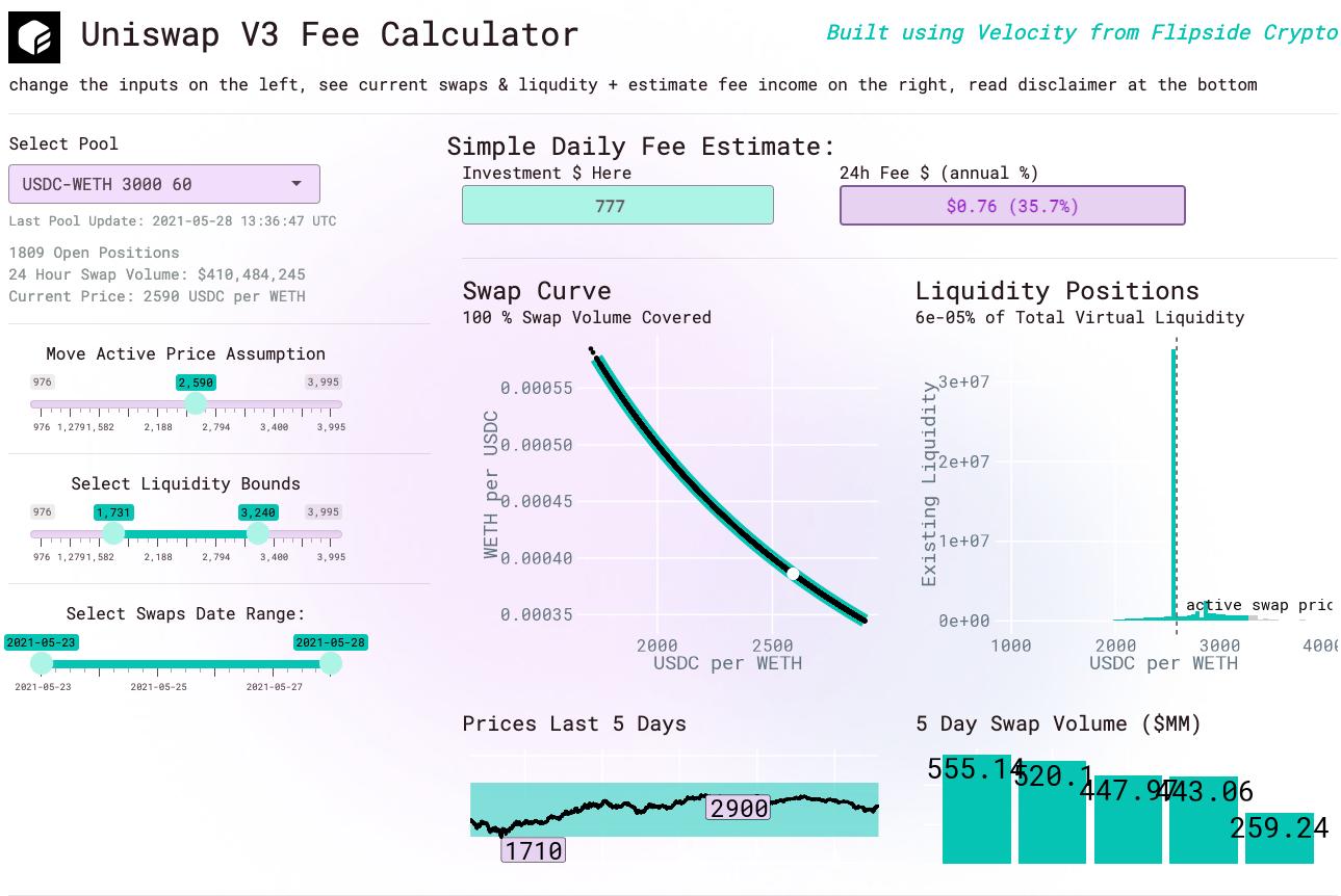 uniswap v3 fee calculator