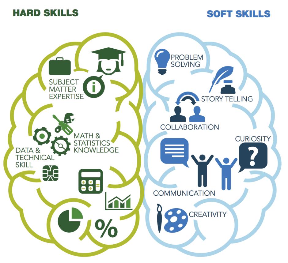 Hasil gambar untuk job information