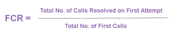 How to calculate first call resolution