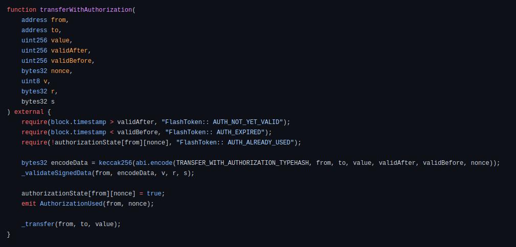 Caption: transferWithAuthorization function