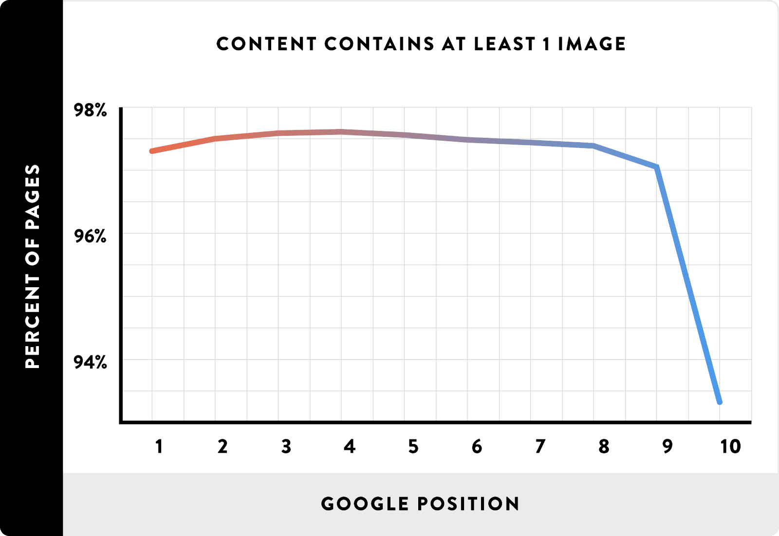 Content-Contains-At-Least-1-Image_line