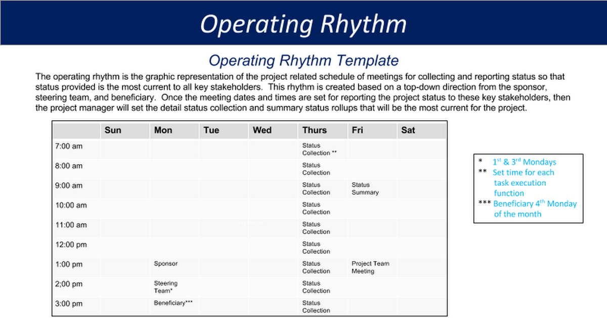 Business rhythm template gallery business cards ideas business rhythm template gallery business cards ideas business rhythm template gallery business cards ideas operating rhythm flashek Choice Image