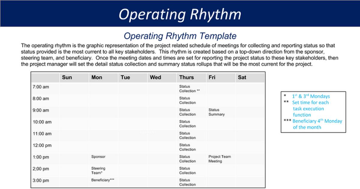 Operating rhythm template google slides flashek Gallery