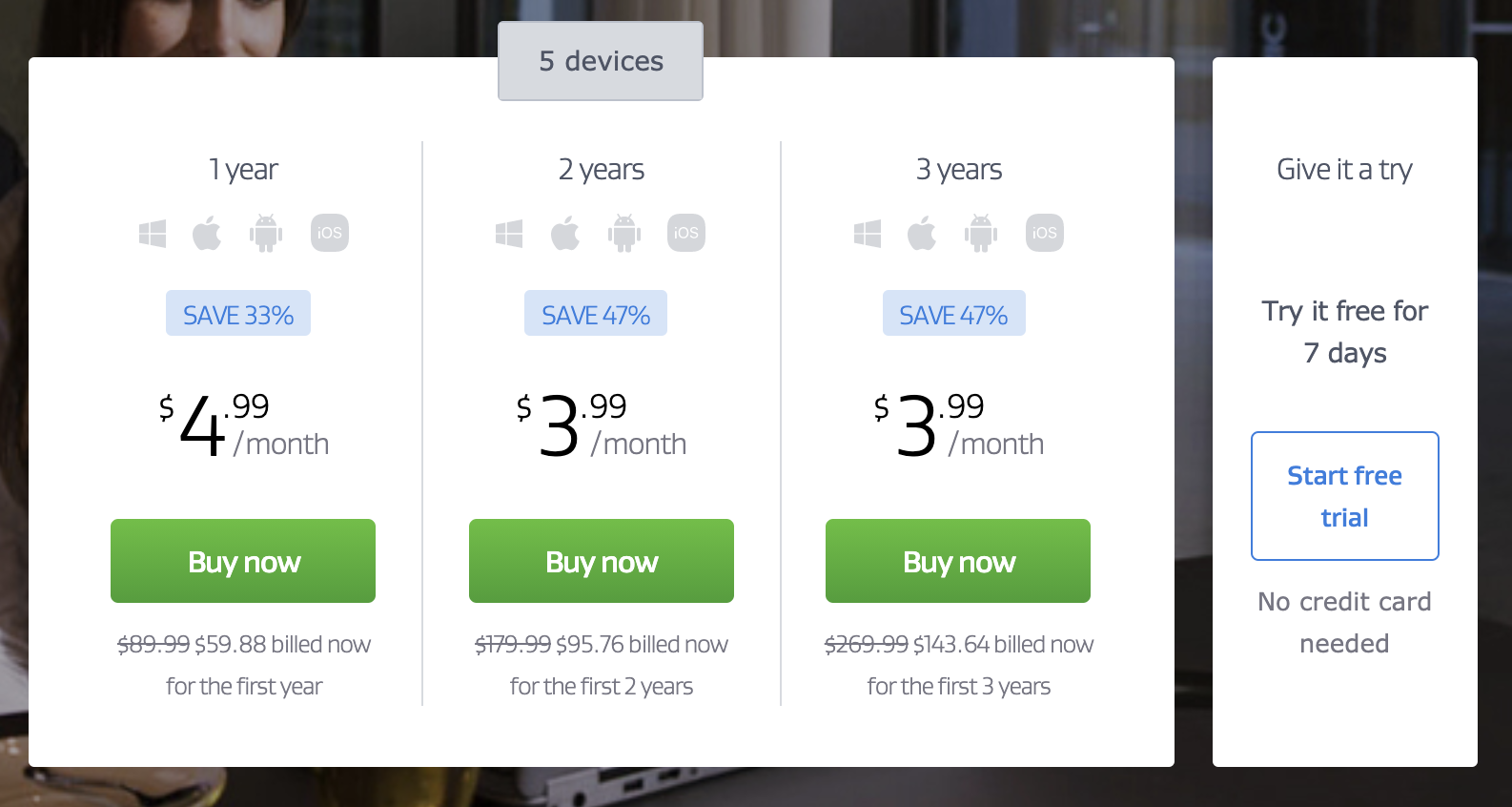 AVG Secure VPN pricing and plans