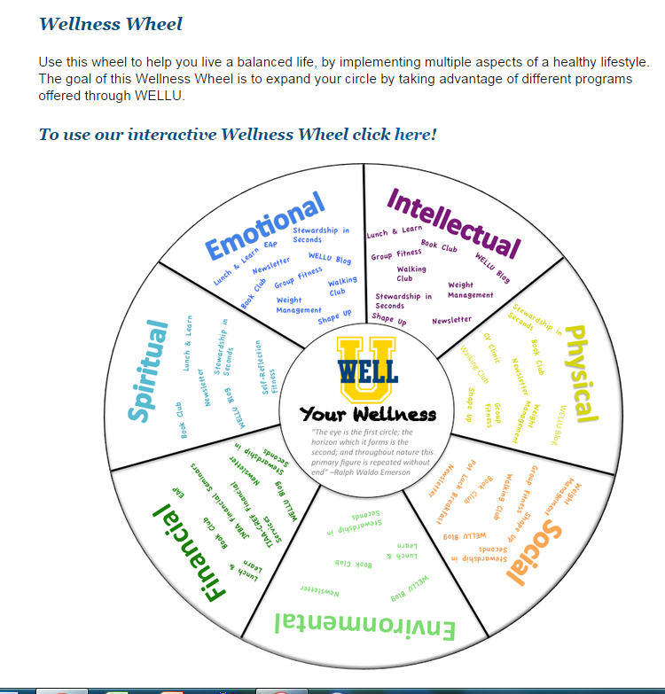 St. Scholastica Wellness: Well U Employee Challenge Summary!