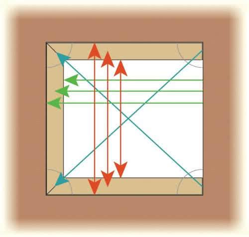 Способы замера косяка перед установкой окна
