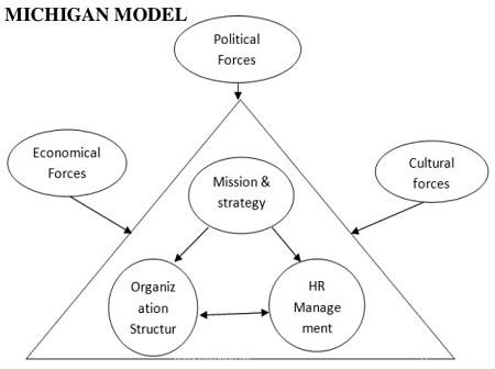 chiến lược quản trị nhân sự là gì