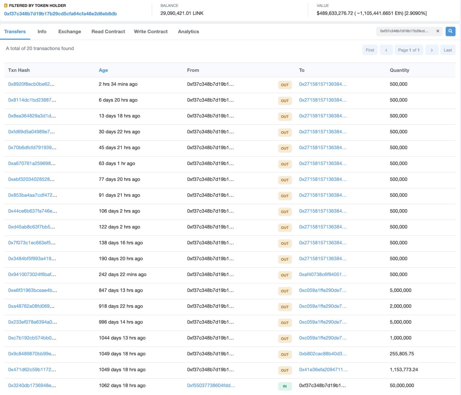 Endereço de desenvolvedores da Chainlink enviando 500 mil tokens semanalmente.
