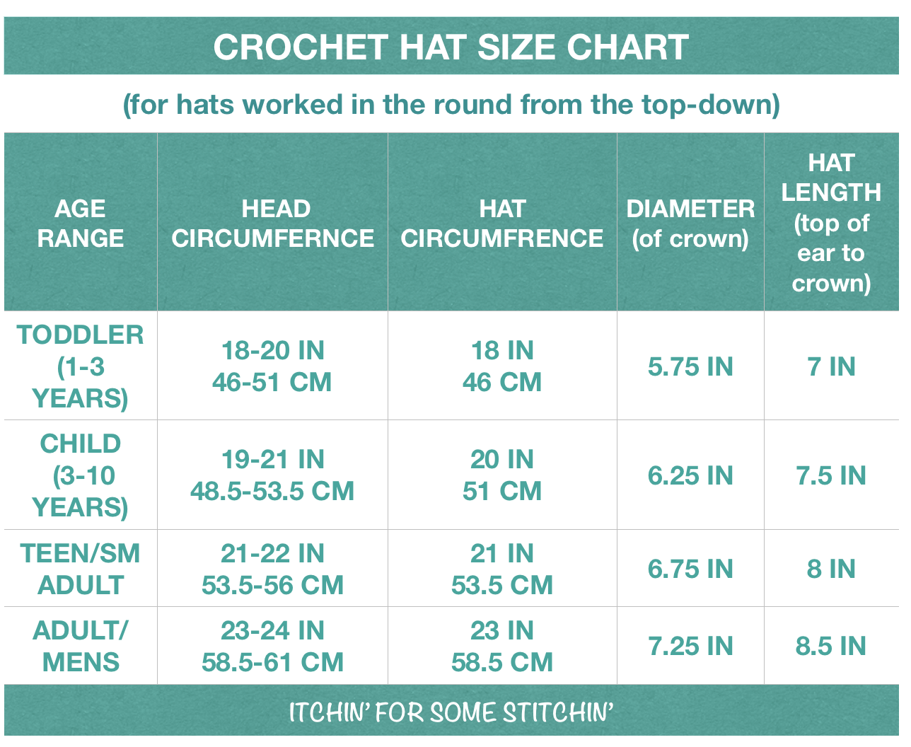 Crochet Hat Size Chart for hats worked in the round from the top-down by www.itchinforsomestitchin.com