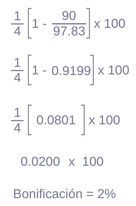 calculo bonificación FP