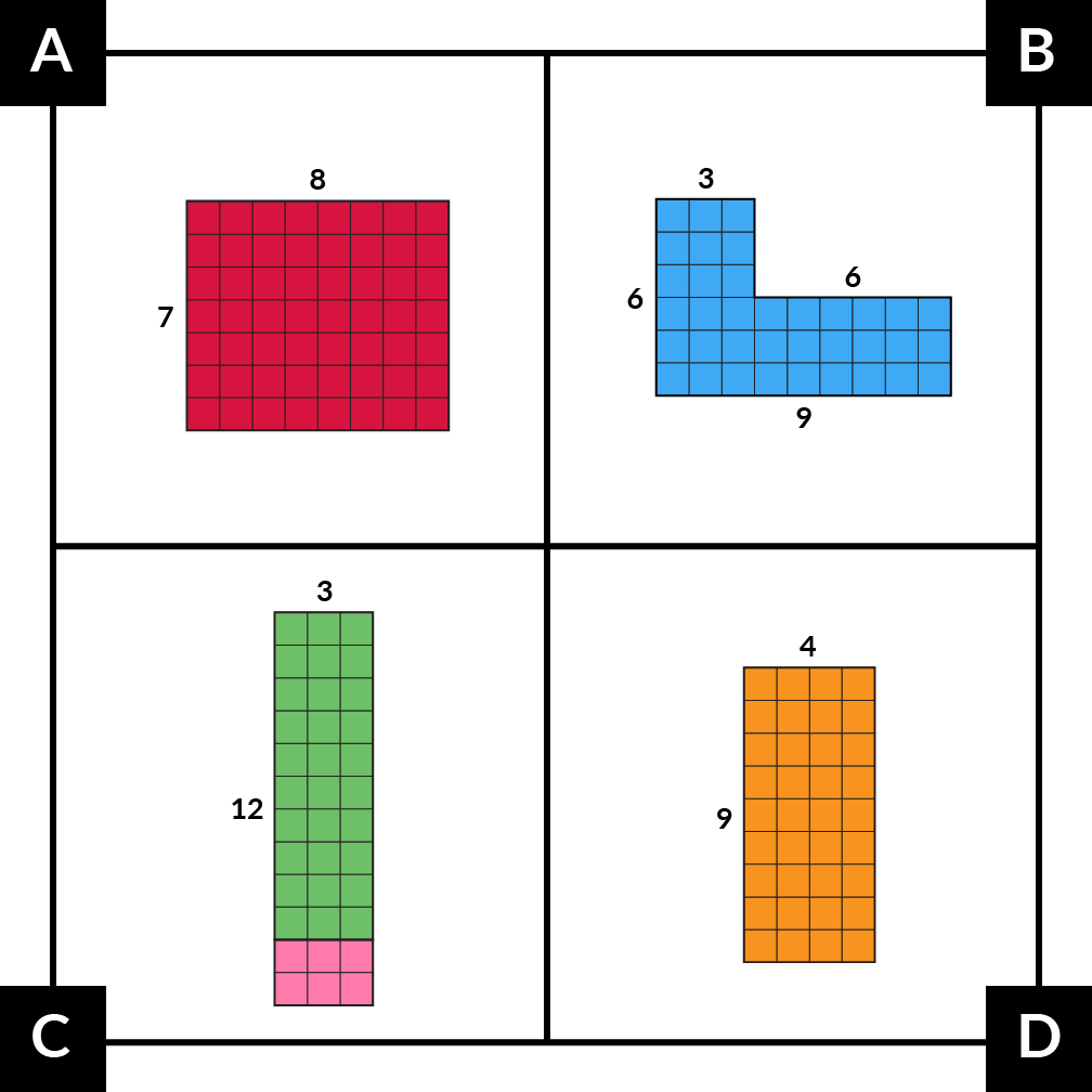 A. shows a 7 by 8 red rectangle. B. shows 2 blue rectangles joined at the bottom. The dimensions could by 6 by 3 for both. Or, one could be 3 by 3 and the other 3 by 9. C. shows a 12 by 3 rectangle. One part is 10 by 3 and shaded green. The other part is 2 by 3 and shaded pink. D. shows a 9 by 4 orange rectangle.