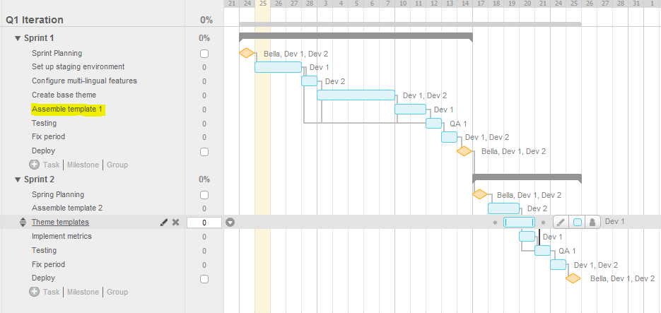Agile project management approach with gantt charts teamgantt move and rearrange the dependencies ccuart Choice Image