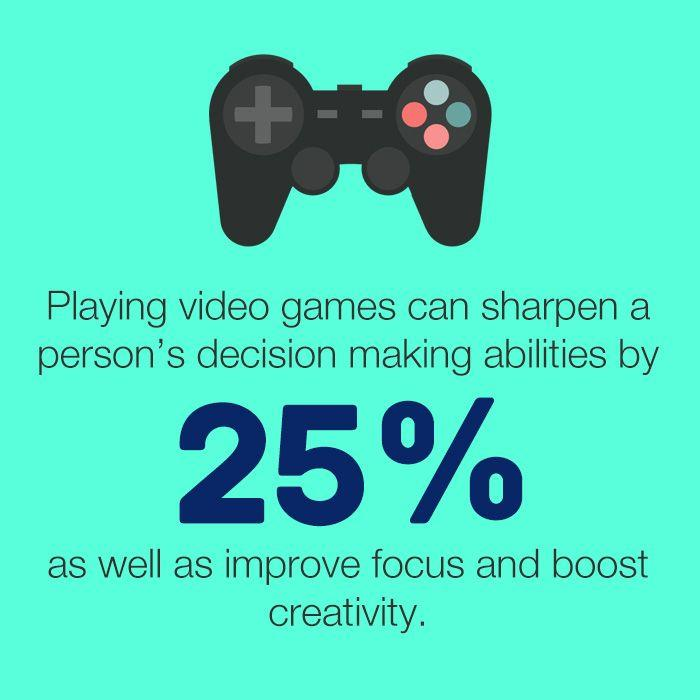Well, what do you think? If you are a gamer, what are your favorite video  games? Share with us. …   Daily inspiration quotes, Inspirational quotes, Boost  creativity