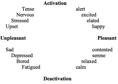 How Is Mood Measured Get Your Mood On Part 2 on leave me alone