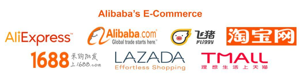 lazada business model 0