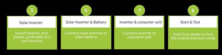 Solar system installation steps