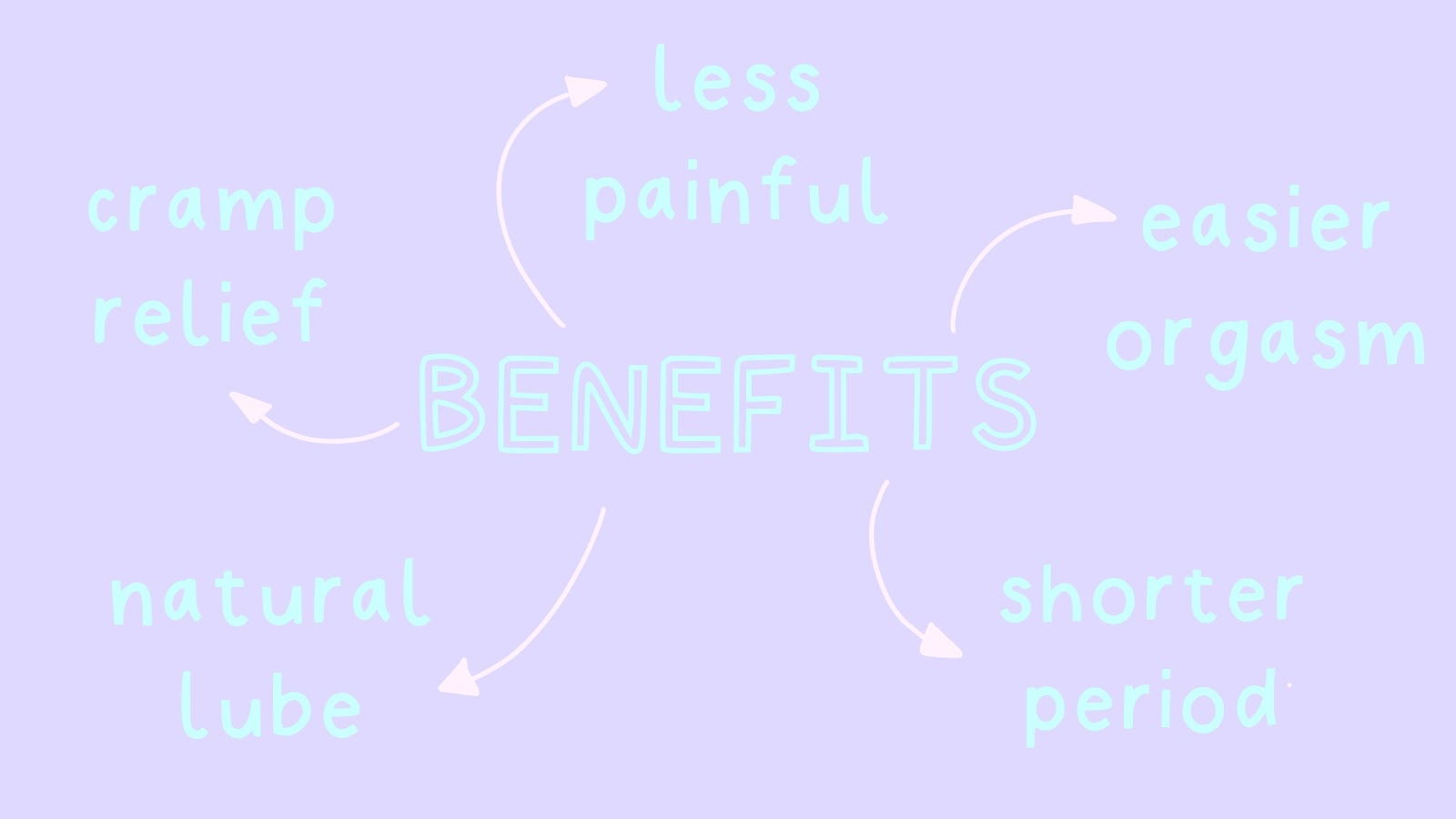 The benefits of period sex