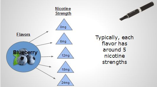how to change flavors in your vape